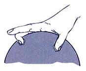 perçage en finger image